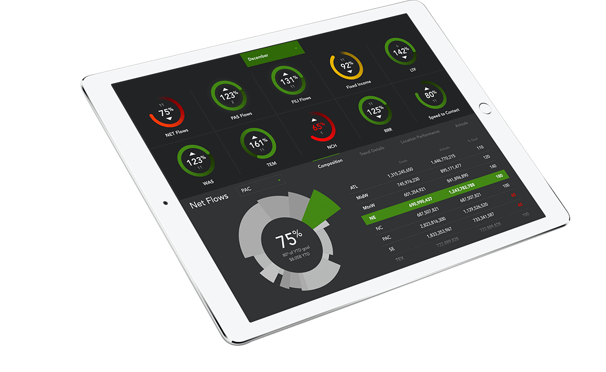 FInancial application created from BlueMetal team displayed on iPad